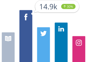 Investing in Social Media Analytics Can Boost Your Business